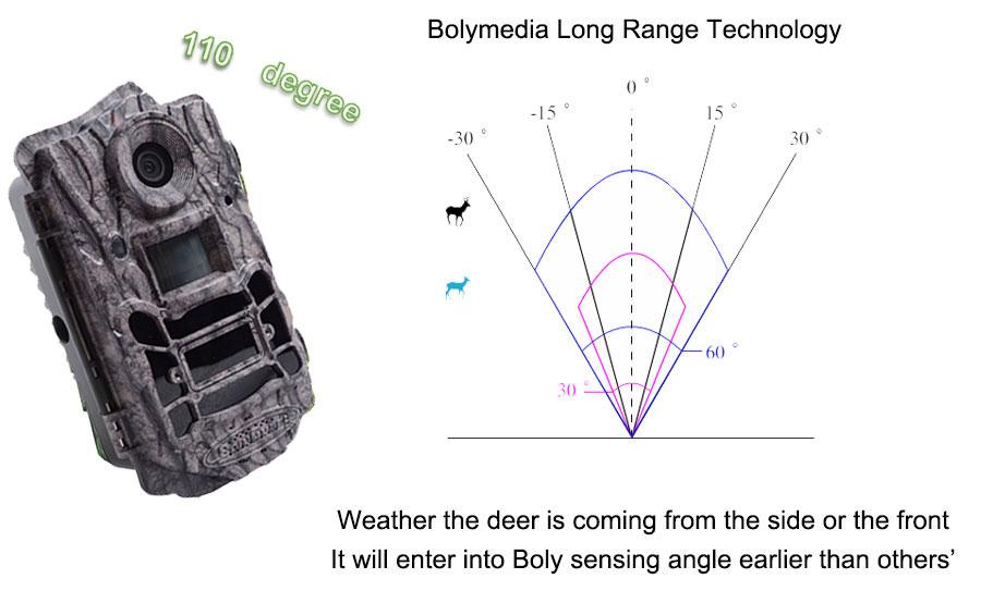 110° wide angle camera