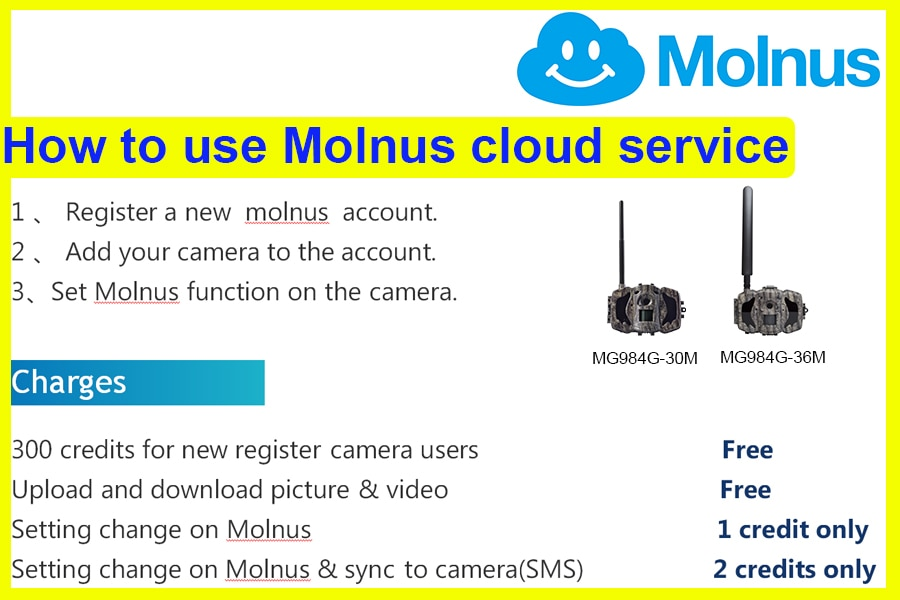 Molnus-cloud-service-introduction